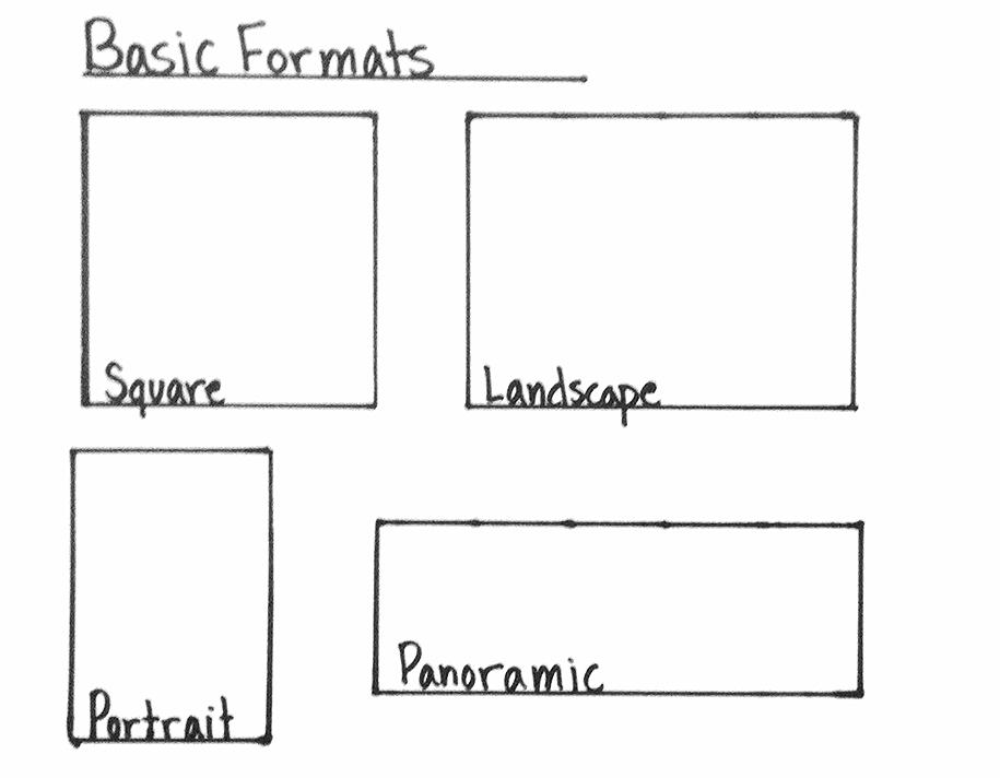 2 Sketch Format